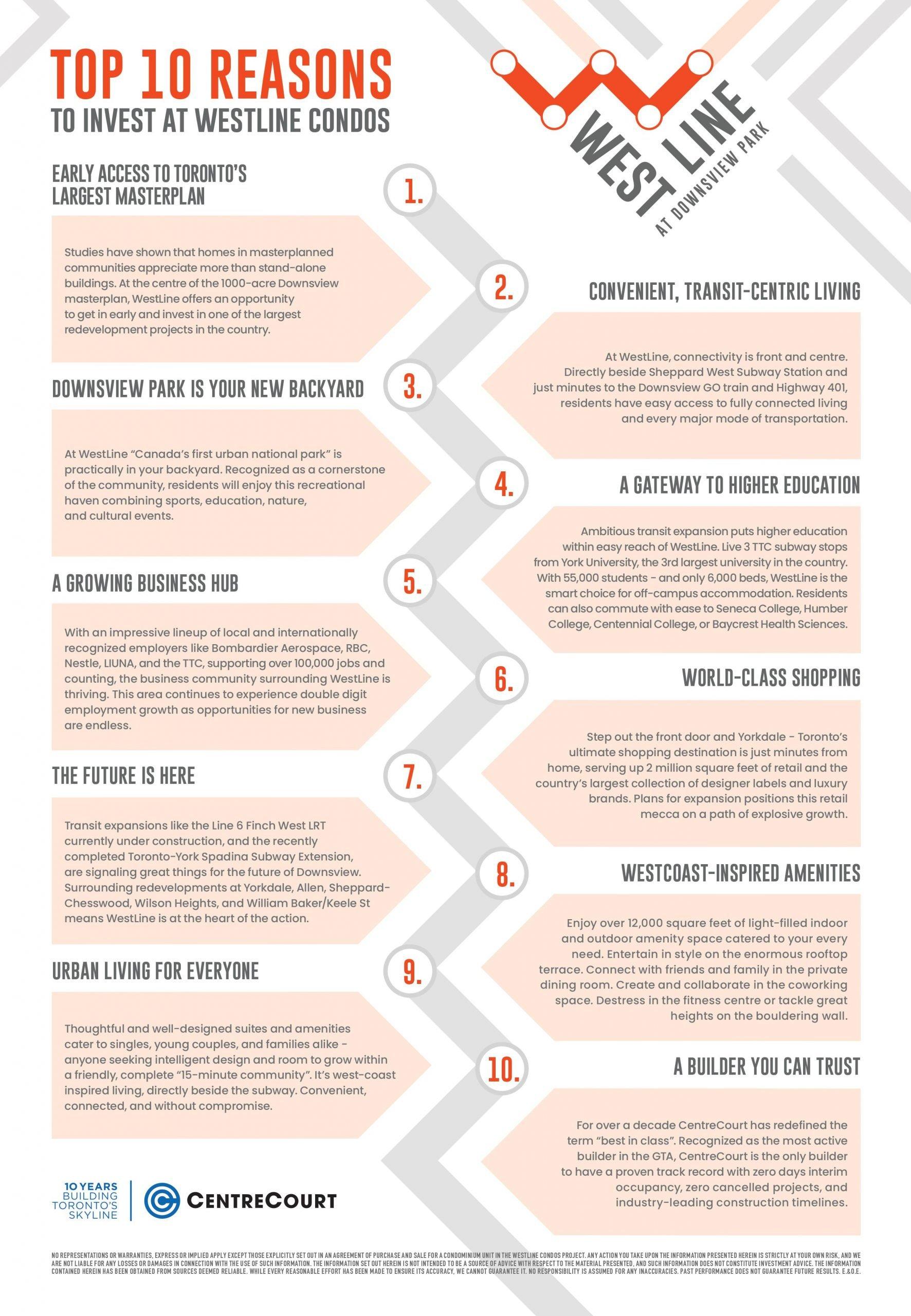 10 reason to invest westline